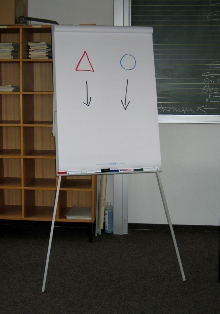 Flipchart in meeting room