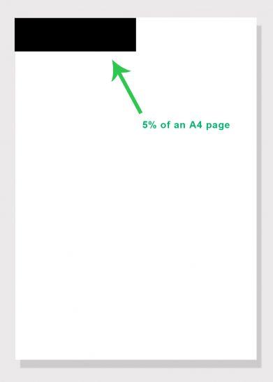 5% coverage example