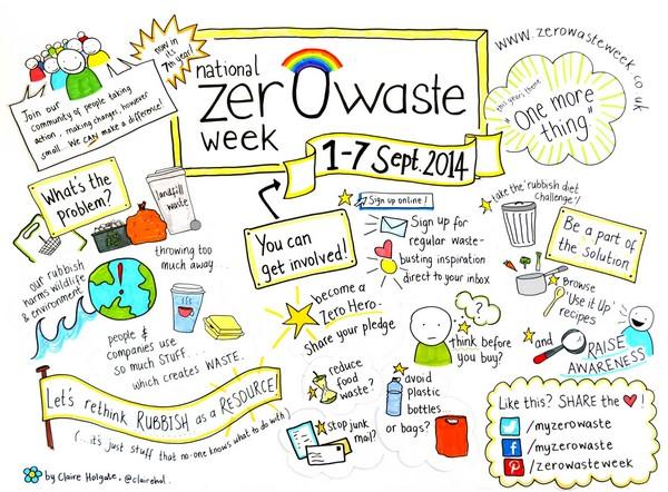 zero-waste-week-illustration-small2