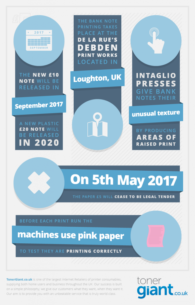 Printing the new £5